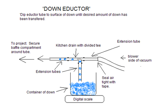 'Down Eductor'
