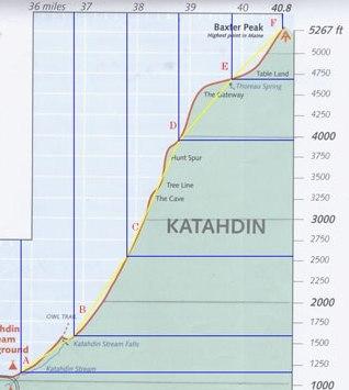 kat02