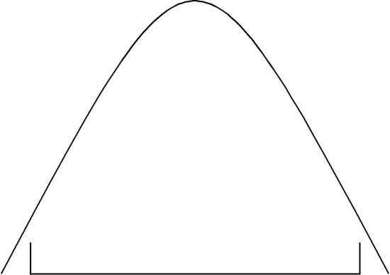 parabola pole
