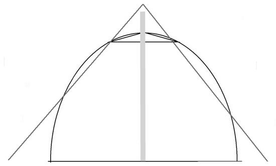 A-frame vs. Parabolic