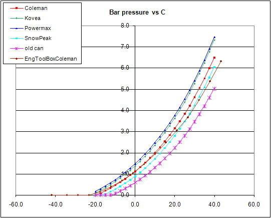 PressureTemp4.jpg