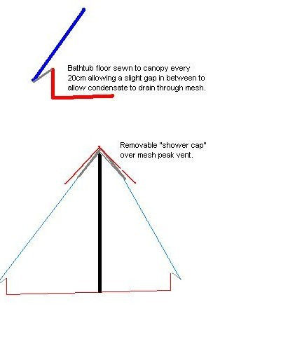 Single Wall Pyramid with floor