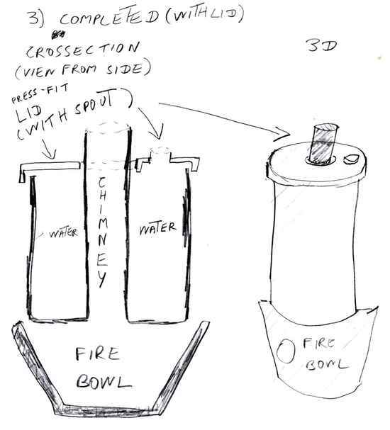 W cross-section chimney  stove whole