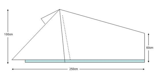 tent side elevation