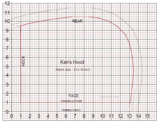 photo 3 Hood Pattern