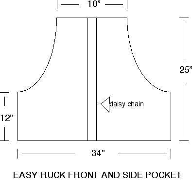 Nomad Ruck Pocket plan