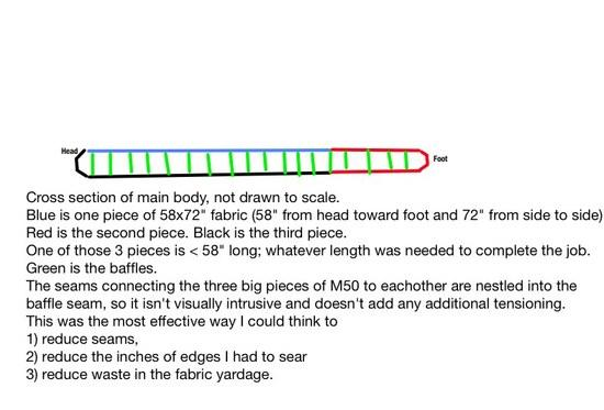 lbq-body-fabric-2