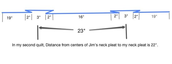 lbq-secondquilt-neck-spacing