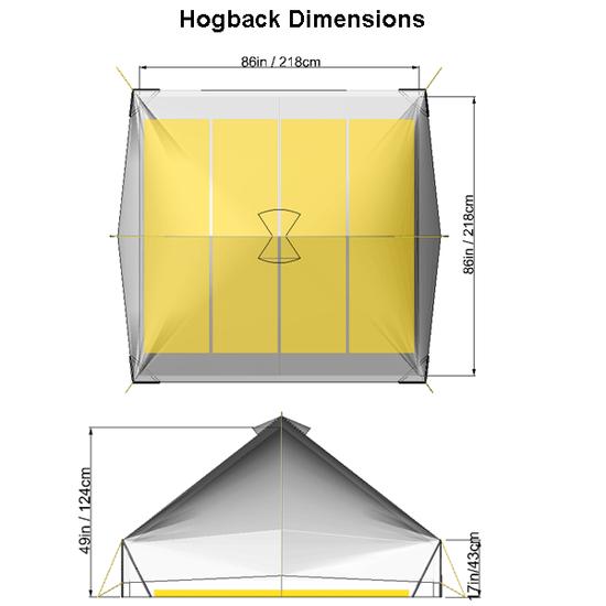 HB dimensions