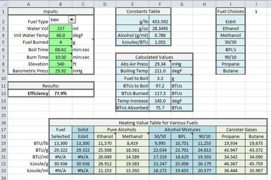 Another Stove Efficiency Spreadsheet