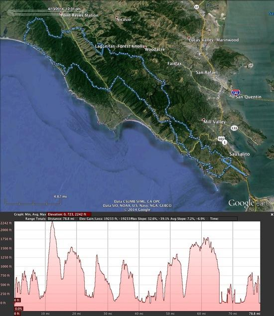 Google Earth track and profile from DeLorme inReach SE