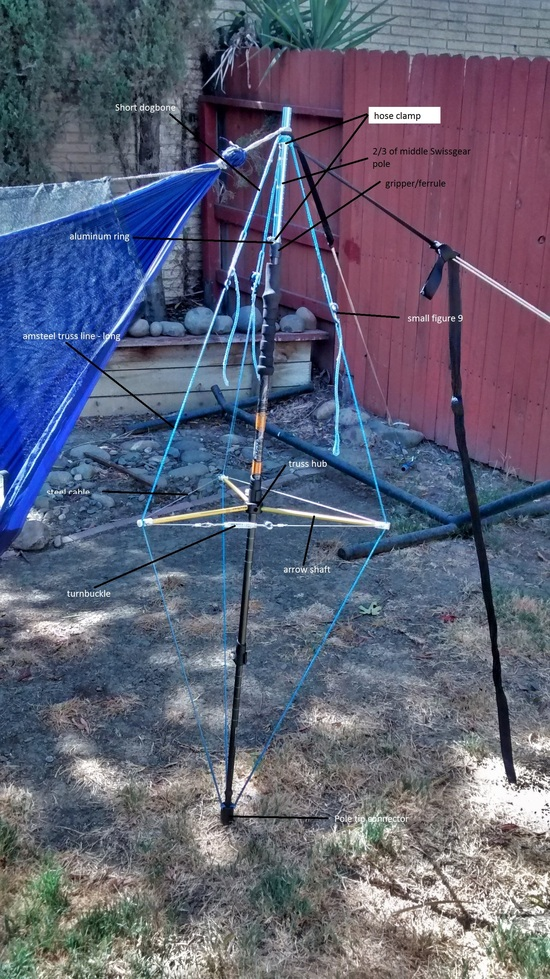 first i would like to thank  sirenobie for starting this thread alamosa  for the anchor idea  https   www hammockforums   forum  u2026 hammock stand     hanging a hammock with adjustable trekking poles    backpacking light  rh   backpackinglight